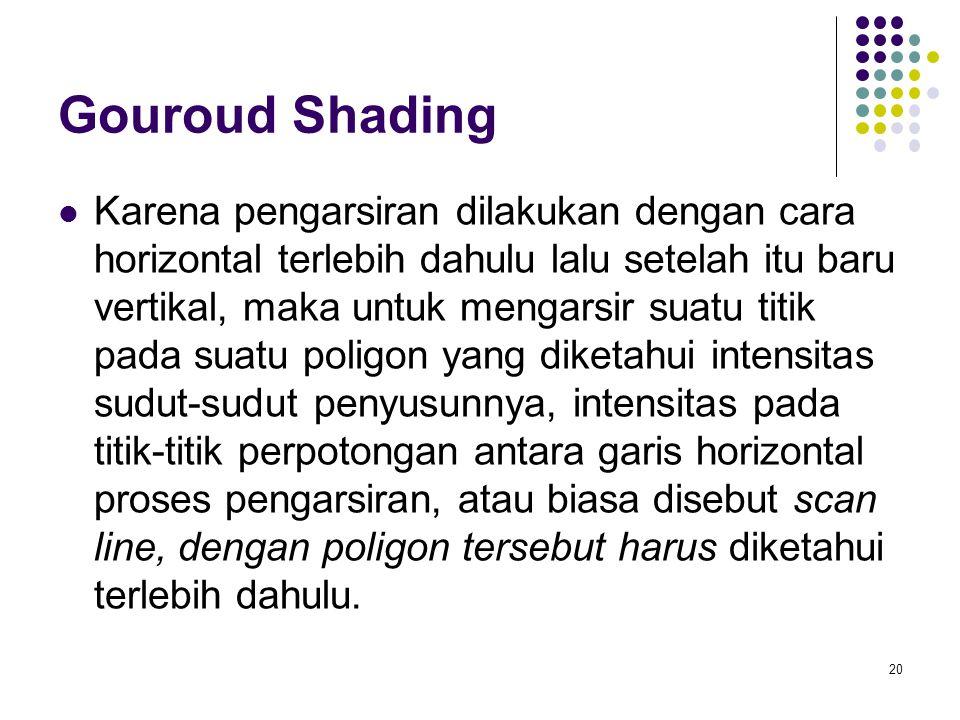 Gouroud Shading Karena pengarsiran dilakukan dengan cara horizontal terlebih dahulu lalu setelah itu baru vertikal, maka untuk mengarsir suatu titik p