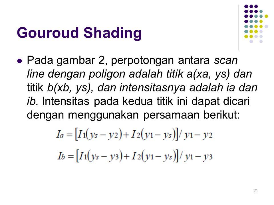 Gouroud Shading Pada gambar 2, perpotongan antara scan line dengan poligon adalah titik a(xa, ys) dan titik b(xb, ys), dan intensitasnya adalah ia dan