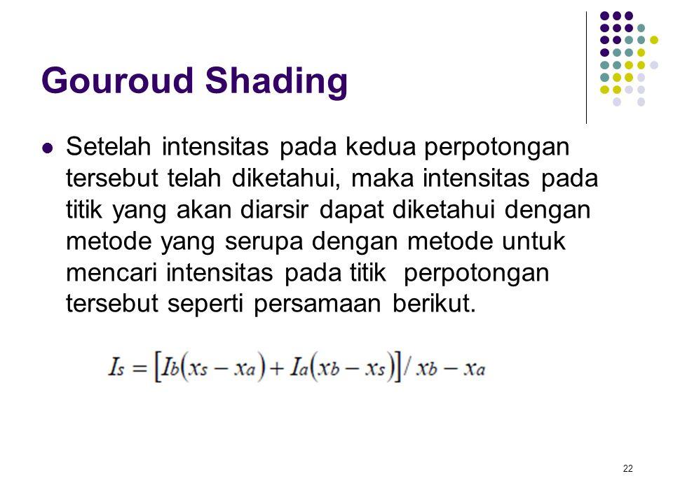 Gouroud Shading Setelah intensitas pada kedua perpotongan tersebut telah diketahui, maka intensitas pada titik yang akan diarsir dapat diketahui dengan metode yang serupa dengan metode untuk mencari intensitas pada titik perpotongan tersebut seperti persamaan berikut.