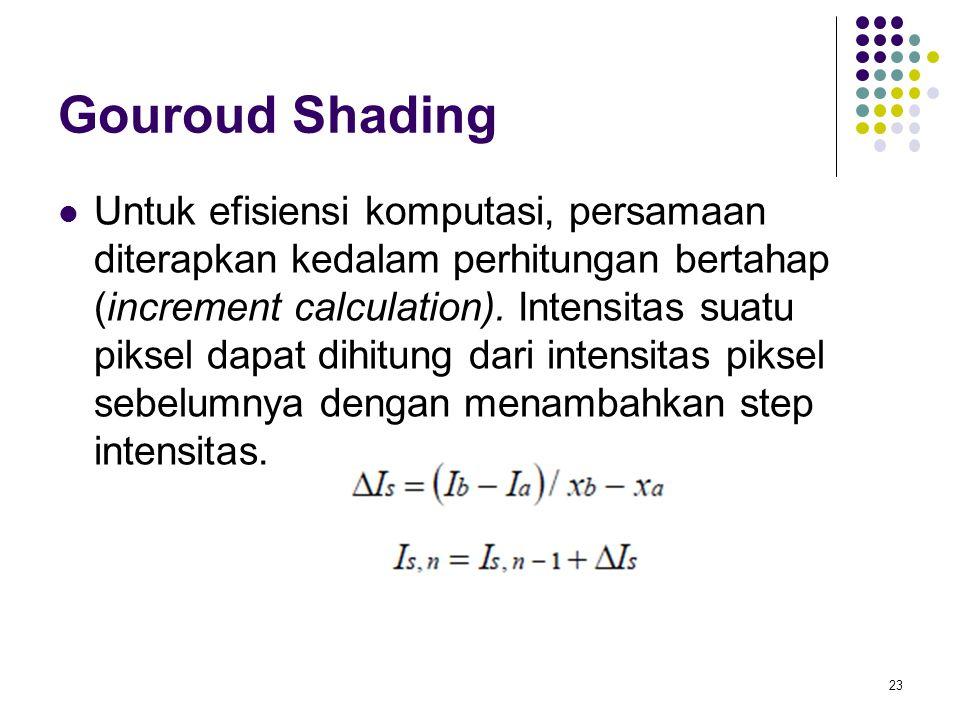 Gouroud Shading Untuk efisiensi komputasi, persamaan diterapkan kedalam perhitungan bertahap (increment calculation). Intensitas suatu piksel dapat di