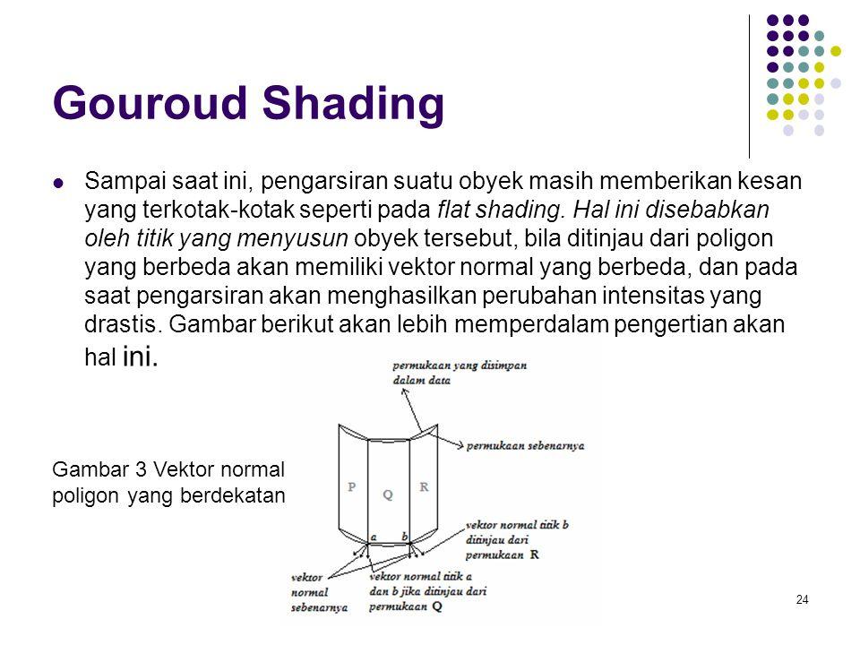Gouroud Shading Sampai saat ini, pengarsiran suatu obyek masih memberikan kesan yang terkotak-kotak seperti pada flat shading. Hal ini disebabkan oleh