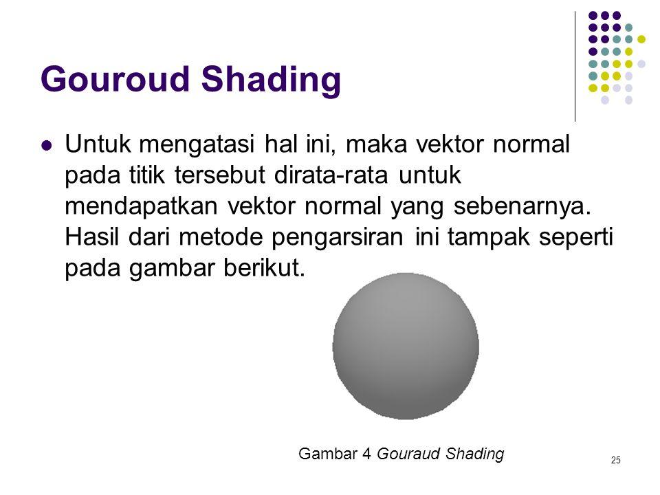 Gouroud Shading Untuk mengatasi hal ini, maka vektor normal pada titik tersebut dirata-rata untuk mendapatkan vektor normal yang sebenarnya. Hasil dar