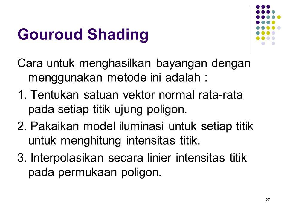 Gouroud Shading Cara untuk menghasilkan bayangan dengan menggunakan metode ini adalah : 1. Tentukan satuan vektor normal rata-rata pada setiap titik u