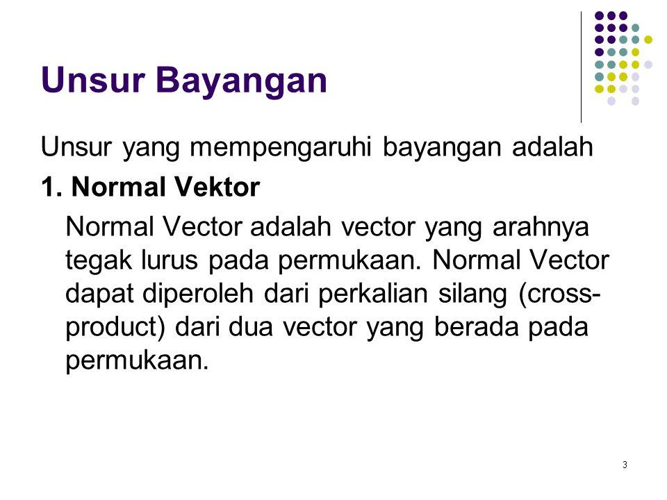 Unsur Bayangan Unsur yang mempengaruhi bayangan adalah 1. Normal Vektor Normal Vector adalah vector yang arahnya tegak lurus pada permukaan. Normal Ve