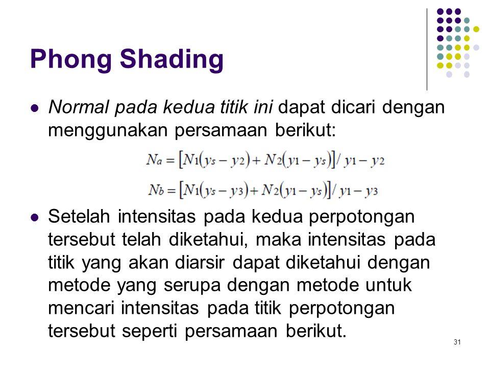 Phong Shading Normal pada kedua titik ini dapat dicari dengan menggunakan persamaan berikut: Setelah intensitas pada kedua perpotongan tersebut telah diketahui, maka intensitas pada titik yang akan diarsir dapat diketahui dengan metode yang serupa dengan metode untuk mencari intensitas pada titik perpotongan tersebut seperti persamaan berikut.