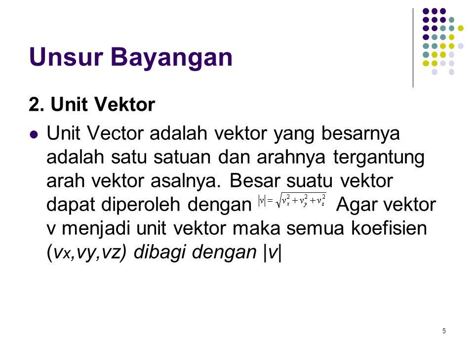 Unsur Bayangan 2. Unit Vektor Unit Vector adalah vektor yang besarnya adalah satu satuan dan arahnya tergantung arah vektor asalnya. Besar suatu vekto