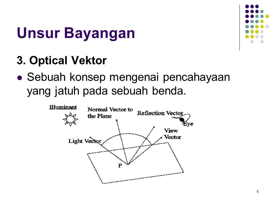 Unsur Bayangan 3. Optical Vektor Sebuah konsep mengenai pencahayaan yang jatuh pada sebuah benda. 6