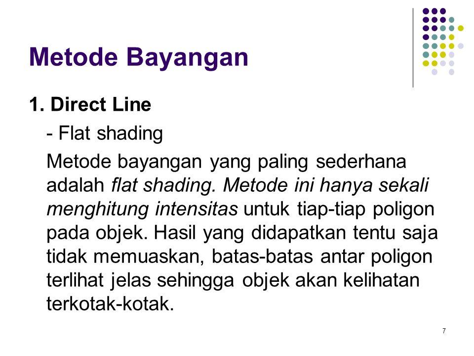 Metode Bayangan 1. Direct Line - Flat shading Metode bayangan yang paling sederhana adalah flat shading. Metode ini hanya sekali menghitung intensitas