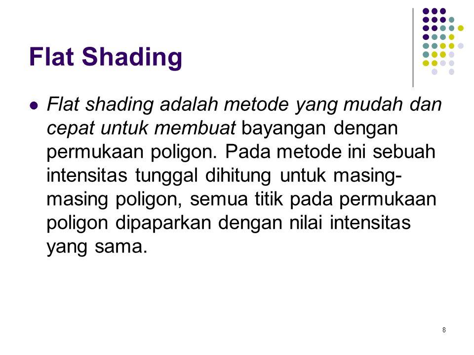 Flat Shading Flat shading adalah metode yang mudah dan cepat untuk membuat bayangan dengan permukaan poligon. Pada metode ini sebuah intensitas tungga