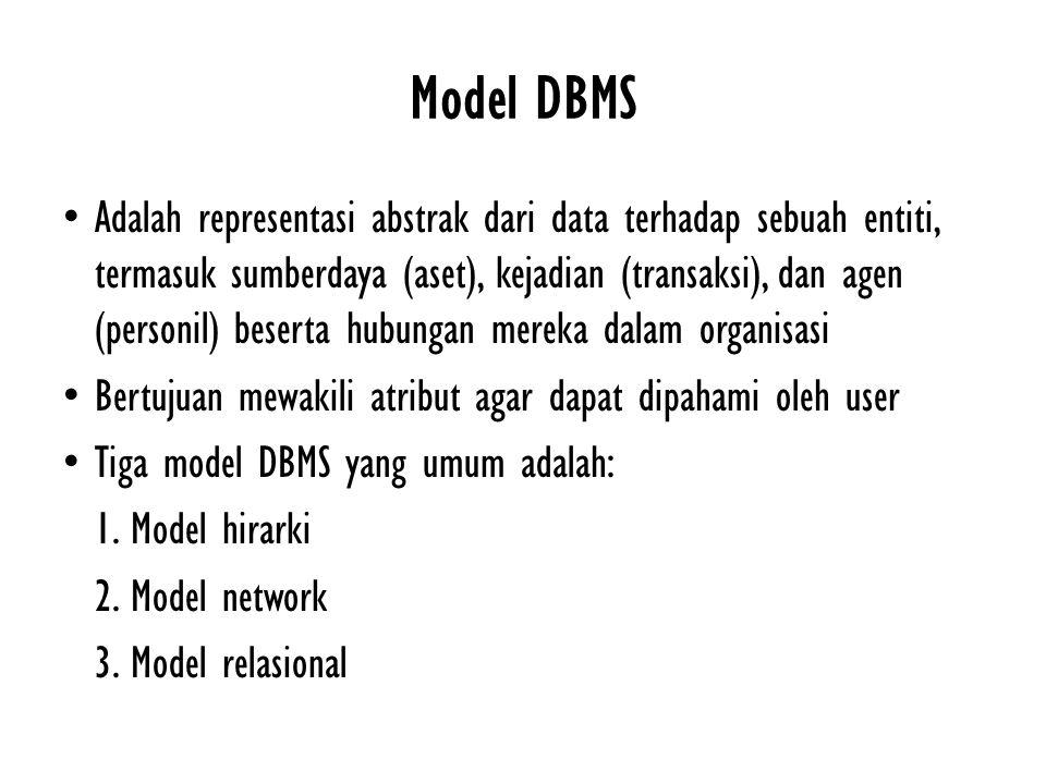 Model DBMS Adalah representasi abstrak dari data terhadap sebuah entiti, termasuk sumberdaya (aset), kejadian (transaksi), dan agen (personil) beserta