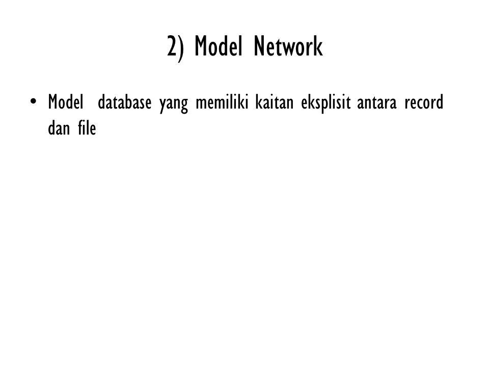2) Model Network Model database yang memiliki kaitan eksplisit antara record dan file