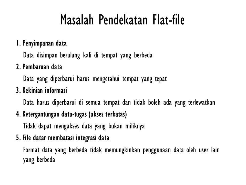 Masalah Pendekatan Flat-file 1. Penyimpanan data Data disimpan berulang kali di tempat yang berbeda 2. Pembaruan data Data yang diperbarui harus menge