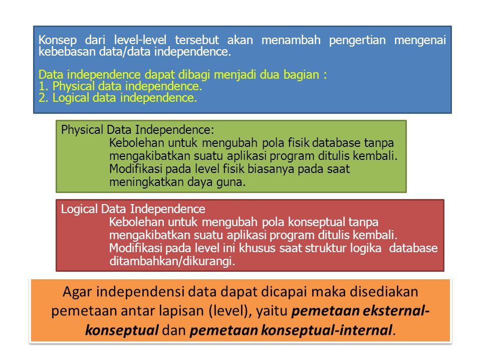 Konsep dari level-level tersebut akan menambah pengertian mengenai kebebasan data/data independence. Data independence dapat dibagi menjadi dua bagian