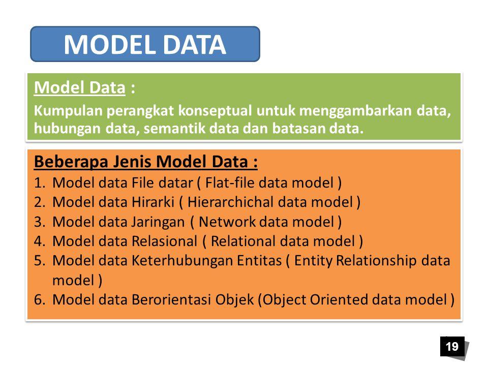19 Model Data : Kumpulan perangkat konseptual untuk menggambarkan data, hubungan data, semantik data dan batasan data. Beberapa Jenis Model Data : 1.M