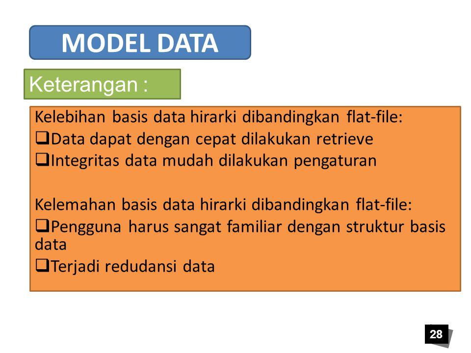 28 Kelebihan basis data hirarki dibandingkan flat-file:  Data dapat dengan cepat dilakukan retrieve  Integritas data mudah dilakukan pengaturan Kele