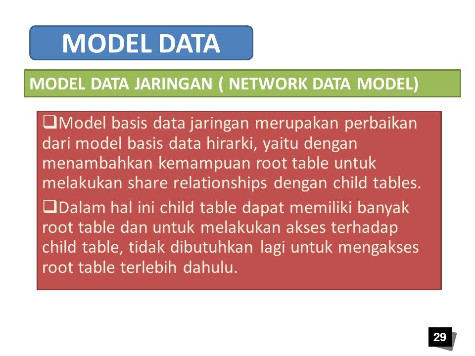 29  Model basis data jaringan merupakan perbaikan dari model basis data hirarki, yaitu dengan menambahkan kemampuan root table untuk melakukan share