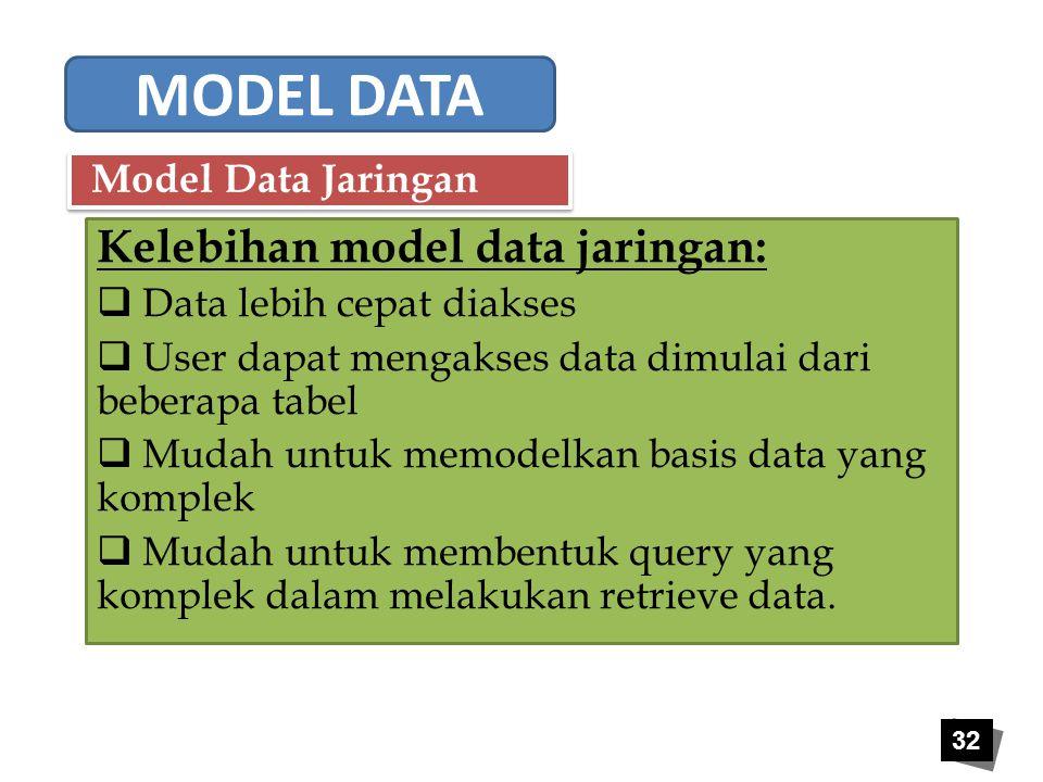 32 Kelebihan model data jaringan:  Data lebih cepat diakses  User dapat mengakses data dimulai dari beberapa tabel  Mudah untuk memodelkan basis da