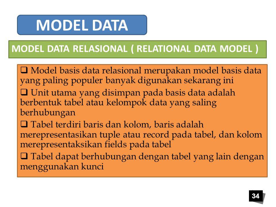 34  Model basis data relasional merupakan model basis data yang paling populer banyak digunakan sekarang ini  Unit utama yang disimpan pada basis da