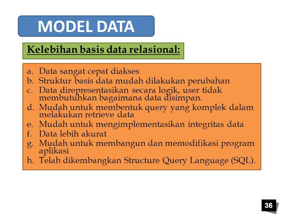 36 Kelebihan basis data relasional: a.Data sangat cepat diakses b.Struktur basis data mudah dilakukan perubahan c.Data direpresentasikan secara logik,
