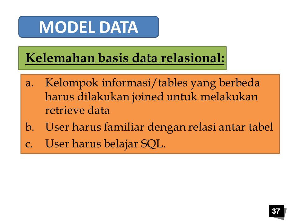 37 Kelemahan basis data relasional: a.Kelompok informasi/tables yang berbeda harus dilakukan joined untuk melakukan retrieve data b.User harus familia