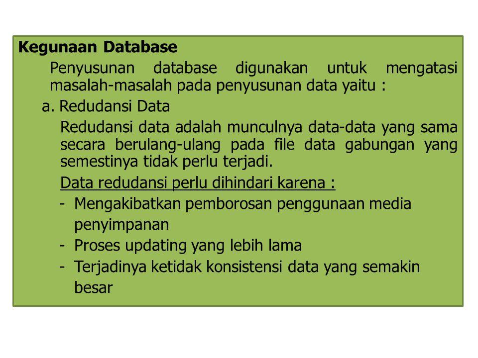Kegunaan Database Penyusunan database digunakan untuk mengatasi masalah-masalah pada penyusunan data yaitu : a.Redudansi Data Redudansi data adalah mu