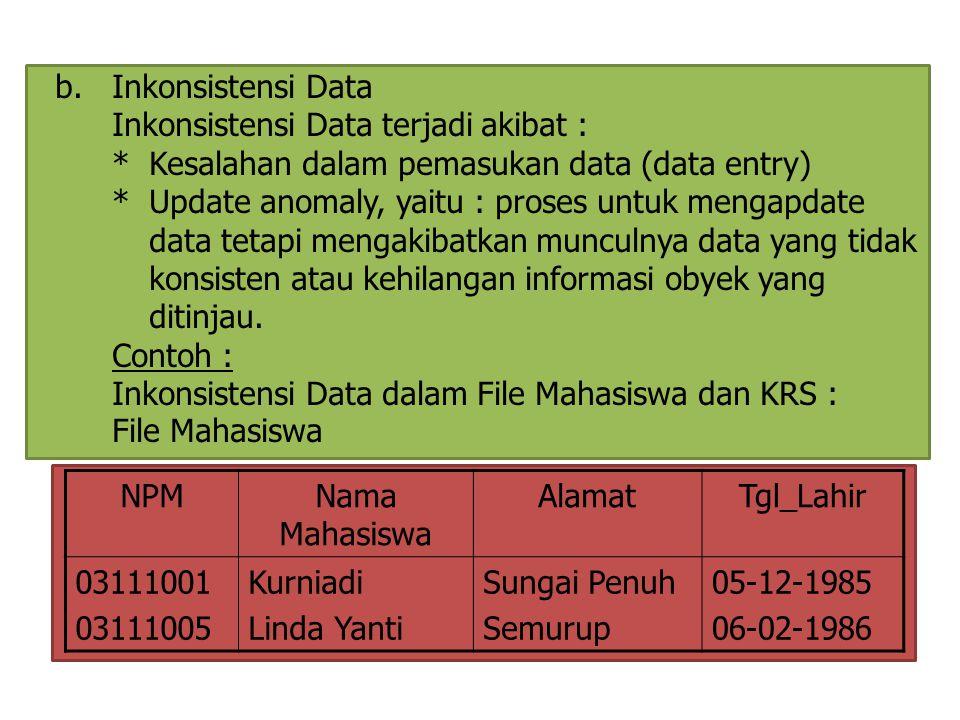 b.Inkonsistensi Data Inkonsistensi Data terjadi akibat : * Kesalahan dalam pemasukan data (data entry) * Update anomaly, yaitu : proses untuk mengapda