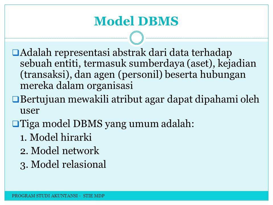Model DBMS  Adalah representasi abstrak dari data terhadap sebuah entiti, termasuk sumberdaya (aset), kejadian (transaksi), dan agen (personil) beserta hubungan mereka dalam organisasi  Bertujuan mewakili atribut agar dapat dipahami oleh user  Tiga model DBMS yang umum adalah: 1.