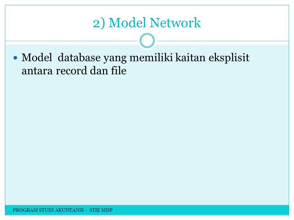2) Model Network Model database yang memiliki kaitan eksplisit antara record dan file PROGRAM STUDI AKUNTANSI - STIE MDP