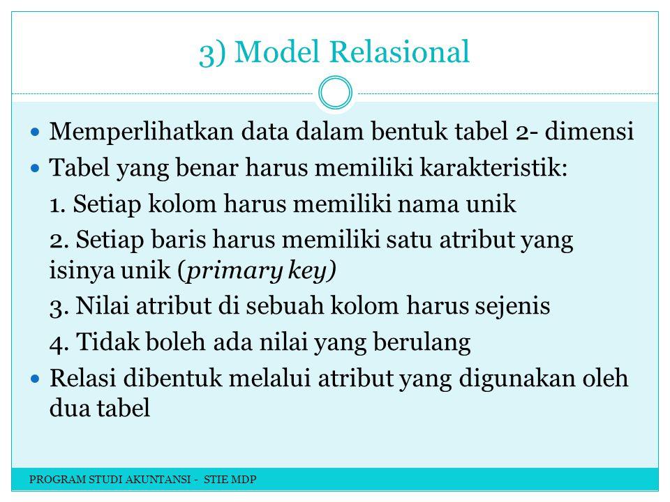 3) Model Relasional Memperlihatkan data dalam bentuk tabel 2- dimensi Tabel yang benar harus memiliki karakteristik: 1.