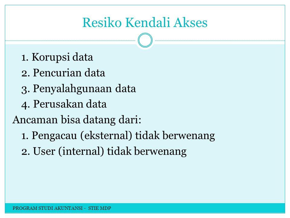 Resiko Kendali Akses 1.Korupsi data 2. Pencurian data 3.