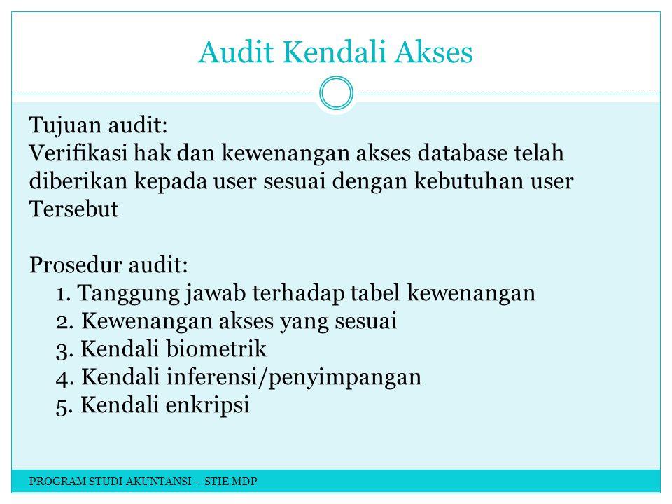 Audit Kendali Akses Tujuan audit: Verifikasi hak dan kewenangan akses database telah diberikan kepada user sesuai dengan kebutuhan user Tersebut Prosedur audit: 1.