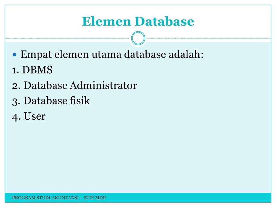 Elemen Database Empat elemen utama database adalah: 1.