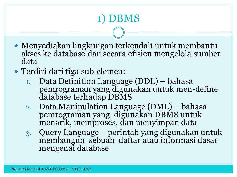 1) DBMS Menyediakan lingkungan terkendali untuk membantu akses ke database dan secara efisien mengelola sumber data Terdiri dari tiga sub-elemen: 1.