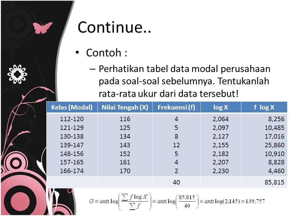 Contoh : – Perhatikan tabel data modal perusahaan pada soal-soal sebelumnya. Tentukanlah rata-rata ukur dari data tersebut! Kelas (Modal)Nilai Tengah