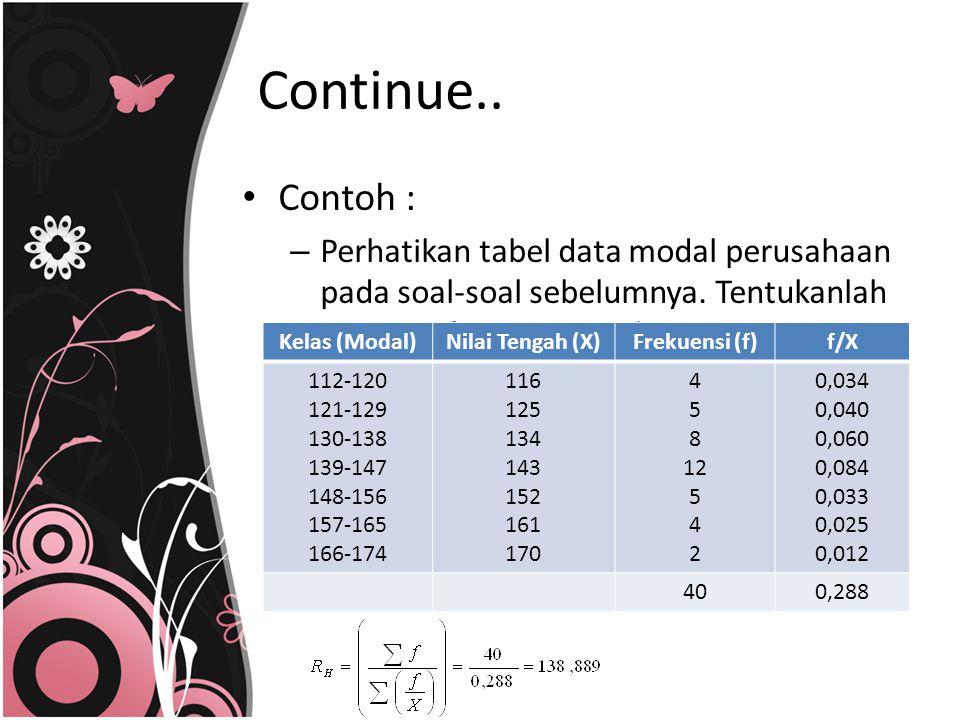 Contoh : – Perhatikan tabel data modal perusahaan pada soal-soal sebelumnya. Tentukanlah rata-rata harmonisnya! Kelas (Modal)Nilai Tengah (X)Frekuensi