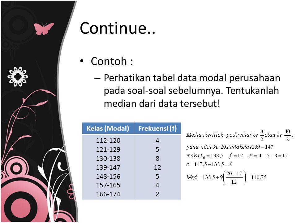 Contoh : – Perhatikan tabel data modal perusahaan pada soal-soal sebelumnya. Tentukanlah median dari data tersebut! Kelas (Modal)Frekuensi (f) 112-120