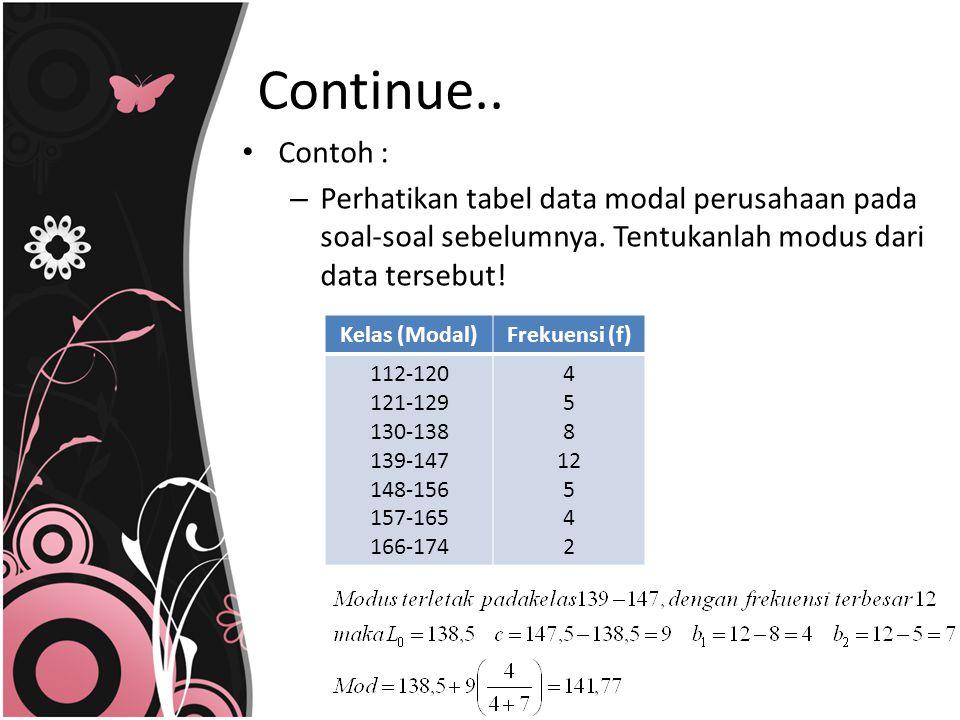 Contoh : – Perhatikan tabel data modal perusahaan pada soal-soal sebelumnya. Tentukanlah modus dari data tersebut! Kelas (Modal)Frekuensi (f) 112-120