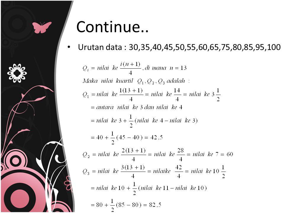 Urutan data : 30,35,40,45,50,55,60,65,75,80,85,95,100 Continue..