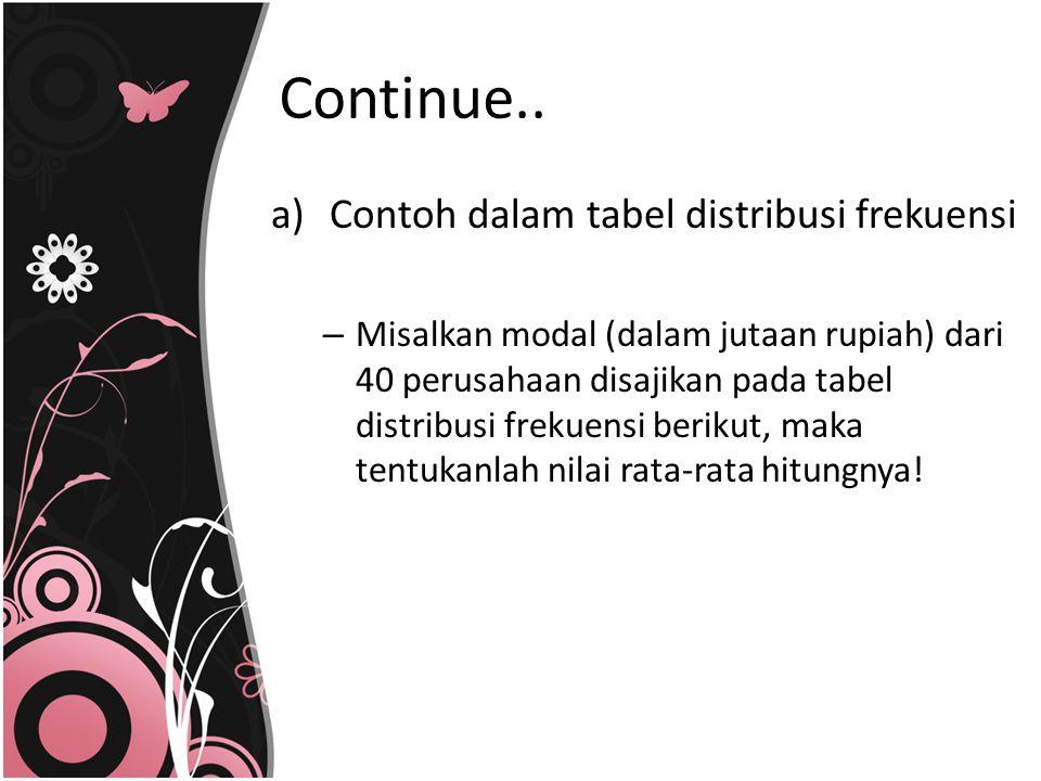Contoh untuk data berkelompok Tentukanlah kuartil 1, 2 dan 3.