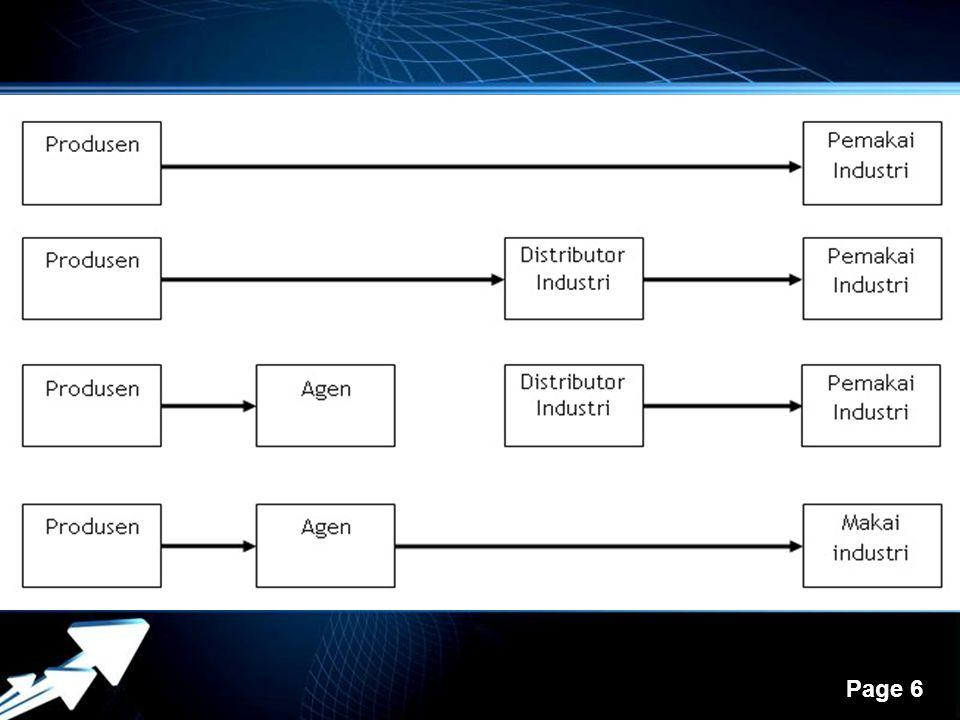 Powerpoint Templates Page 7 Faktor-Faktor yang Mempengaruhi Pemilihan Saluran Jenis barang yang dipasarkan Produsennya Penyalur yang bersedia ikut mengambil bagianPasar sasaran