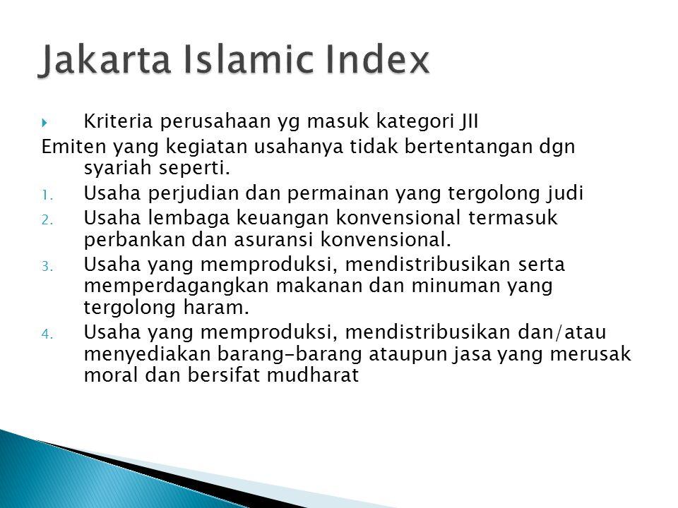  Kriteria perusahaan yg masuk kategori JII Emiten yang kegiatan usahanya tidak bertentangan dgn syariah seperti.