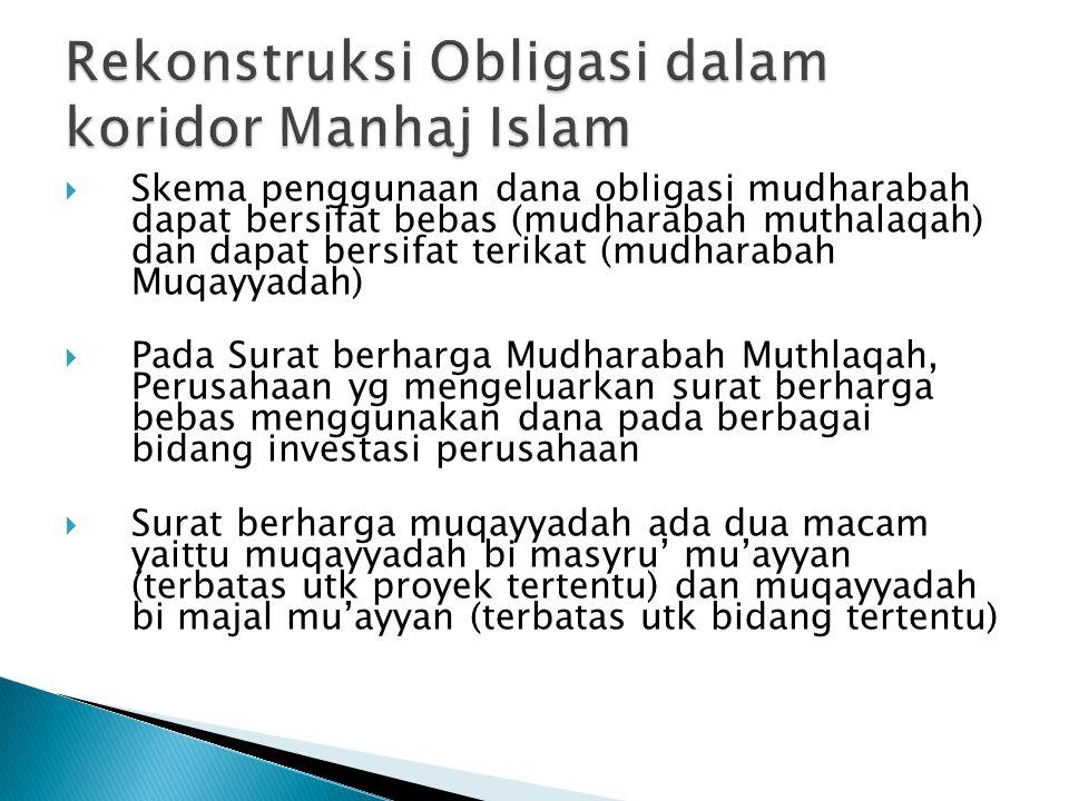  Skema penggunaan dana obligasi mudharabah dapat bersifat bebas (mudharabah muthalaqah) dan dapat bersifat terikat (mudharabah Muqayyadah)  Pada Surat berharga Mudharabah Muthlaqah, Perusahaan yg mengeluarkan surat berharga bebas menggunakan dana pada berbagai bidang investasi perusahaan  Surat berharga muqayyadah ada dua macam yaittu muqayyadah bi masyru' mu'ayyan (terbatas utk proyek tertentu) dan muqayyadah bi majal mu'ayyan (terbatas utk bidang tertentu)