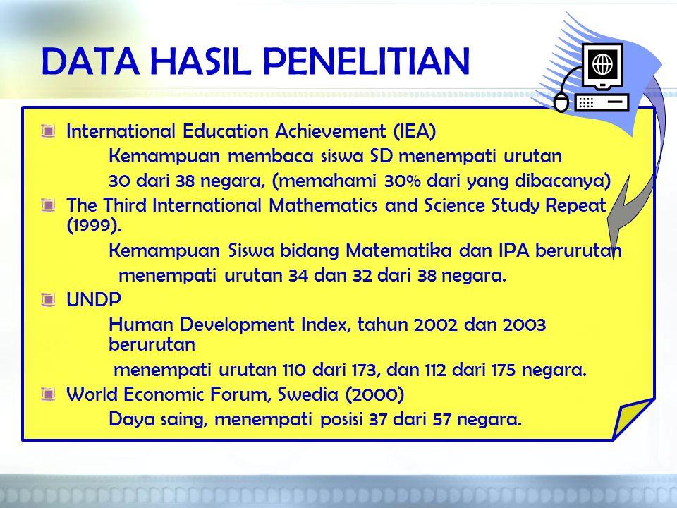 DATA HASIL PENELITIAN International Education Achievement (IEA) Kemampuan membaca siswa SD menempati urutan 30 dari 38 negara, (memahami 30% dari yang