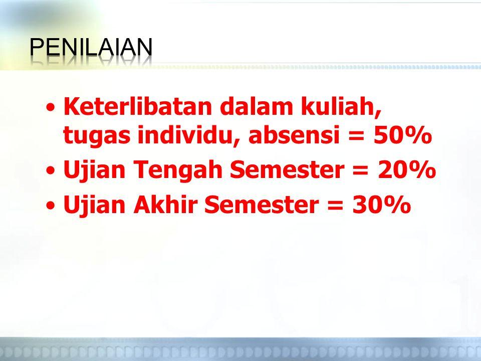Keterlibatan dalam kuliah, tugas individu, absensi = 50% Ujian Tengah Semester = 20% Ujian Akhir Semester = 30%