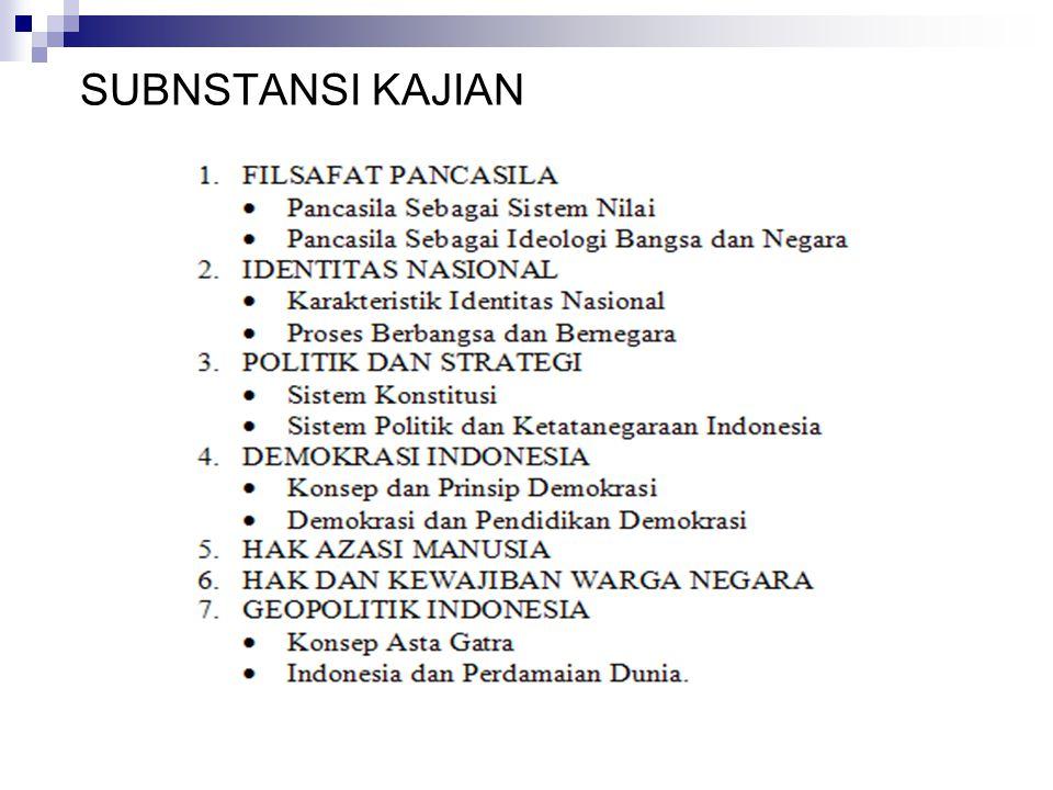 REFERENSI Abdul Munir Mulkhan, 1992 : Pancasila Dasar Filsafat Negara, UMM Press TIM DOSEN UGM : Pendididan Kewarga Negaraan Untuk Perguruan Tinggi, PARADIGMA, Yogyakarta.