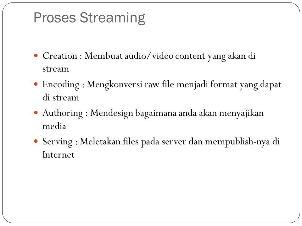 Proses Streaming Creation : Membuat audio/video content yang akan di stream Encoding : Mengkonversi raw file menjadi format yang dapat di stream Authoring : Mendesign bagaimana anda akan menyajikan media Serving : Meletakan files pada server dan mempublish-nya di Internet