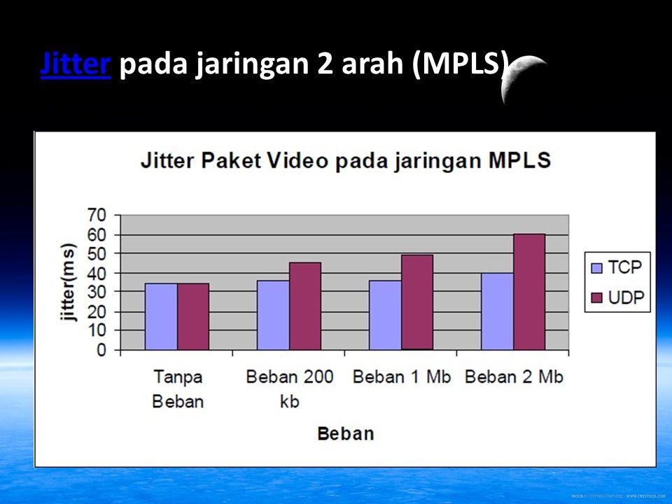 JitterJitter pada jaringan 2 arah (MPLS)