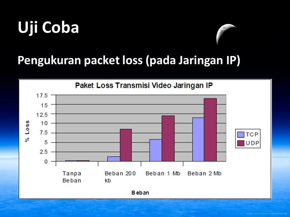 Uji Coba Pengukuran packet loss (pada Jaringan IP)
