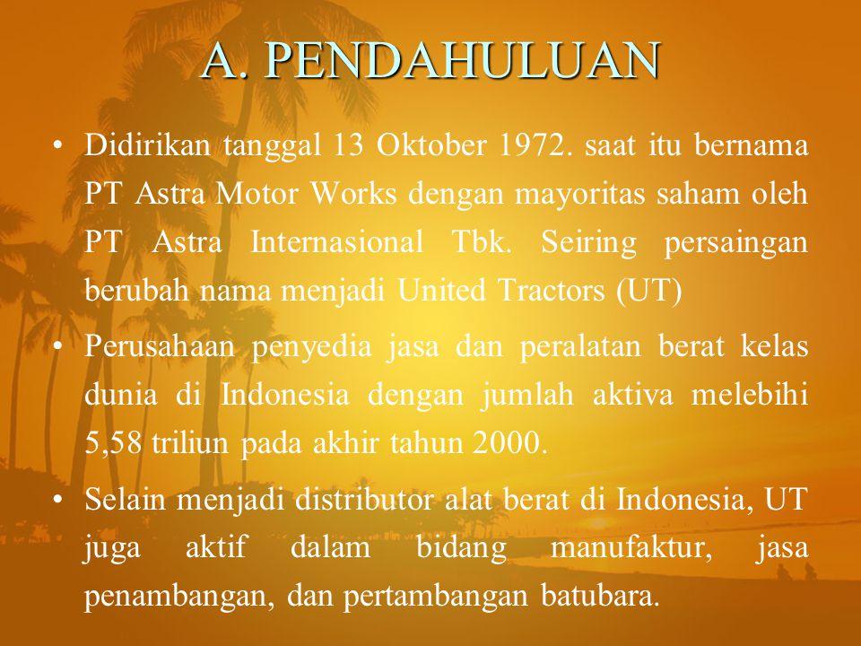 A. PENDAHULUAN Didirikan tanggal 13 Oktober 1972. saat itu bernama PT Astra Motor Works dengan mayoritas saham oleh PT Astra Internasional Tbk. Seirin