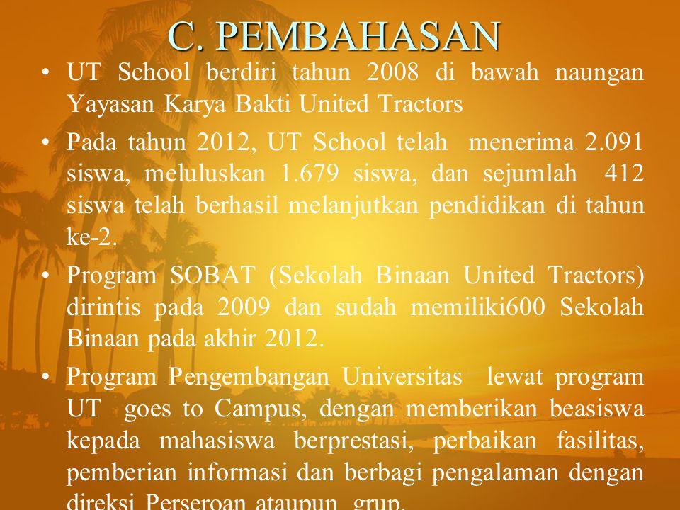 C. PEMBAHASAN UT School berdiri tahun 2008 di bawah naungan Yayasan Karya Bakti United Tractors Pada tahun 2012, UT School telah menerima 2.091 siswa,